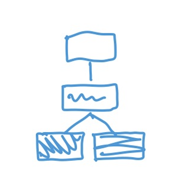 drawing of git commit chain forking